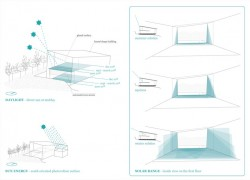 Tvzeb8 - Casa eficienta energetic, ce respecta natura in care a fost construita