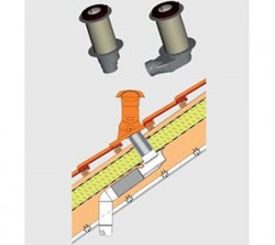 Racord Bramac Therm DUROVENT - Accesorii