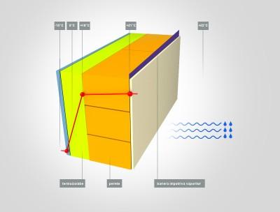 Perete de exterior, termoizolat, impermeabil la vapori - Termoizolare - pereti impermeabili