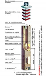 Cos de fum in trei straturi Uni Plus - Cosuri de fum ceramice
