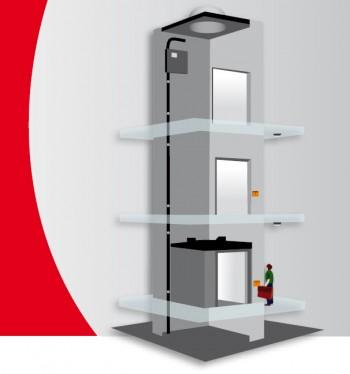 Trapa de fum JET 24V - pentru casa liftului - C - Tehnologie 24/48 V – aplicatii speciale