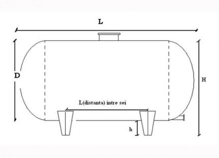 Rezervor orizontal cu sei - desen tehnic - Rezervoare supraterane orizontale