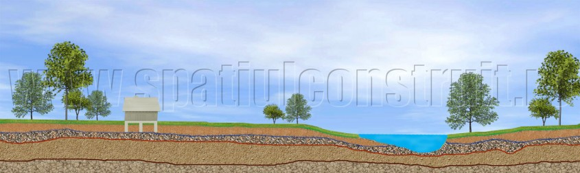 Conditii geotehnice - sectiune prin teren - Conditii geotehnice
