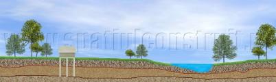 Sectiune prin teren - Sectiune prin teren