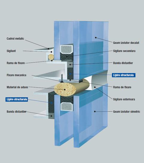 Geam structural - Arhitectura sofisticata si tehnologie inovativa - Sika - Privind dincolo de sticla 3