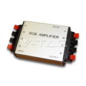 Amplificator pentru Banda LED-uri RGB 5050 - Controlere LED