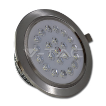 Spot cu LED Cerc - Spoturi cu led