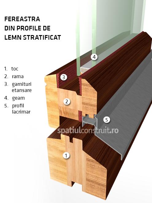 Fereastra din lemn stratificat - Fereastra din lemn stratificat