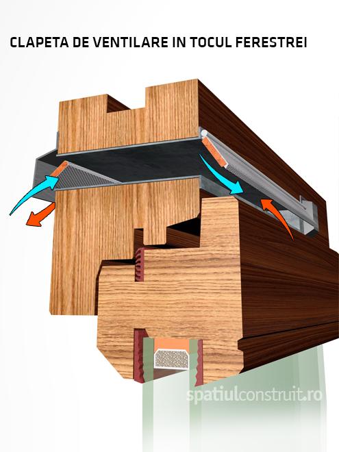 Clapete de ventilare pentru ferestre  - Clapeta de ventilare pentru fereastra