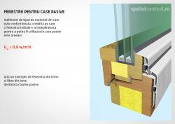 Ferestre case pasive - Ferestre pentru case pasive