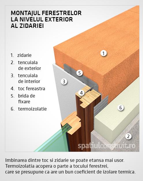 Montarea ferestrei la limita dintre elementele structurale si termoizolatie - Montarea ferestrei la limita dintre elementele structurale si termoizolatie