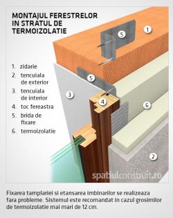 Montarea ferestrei in planul termoizolatiei - Montarea ferestrei in planul termoizolatiei
