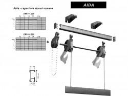 Mecanism pentru storuri romane - AIDA - Mecanisme storuri romane - La Fereastra