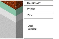 HardCoat - Tigle metalice din otel zincat la cald sau aluminiu