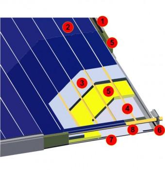 Panouri solare plane EVO - Panouri solare