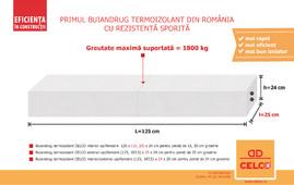 Buiandrugi termoizolanti - Buiandrugi termoizolanti