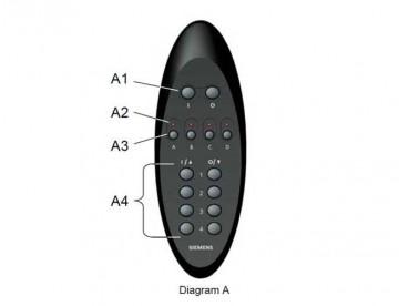 Telecomanda S 425 - Sisteme de automatizare pentru locuinte