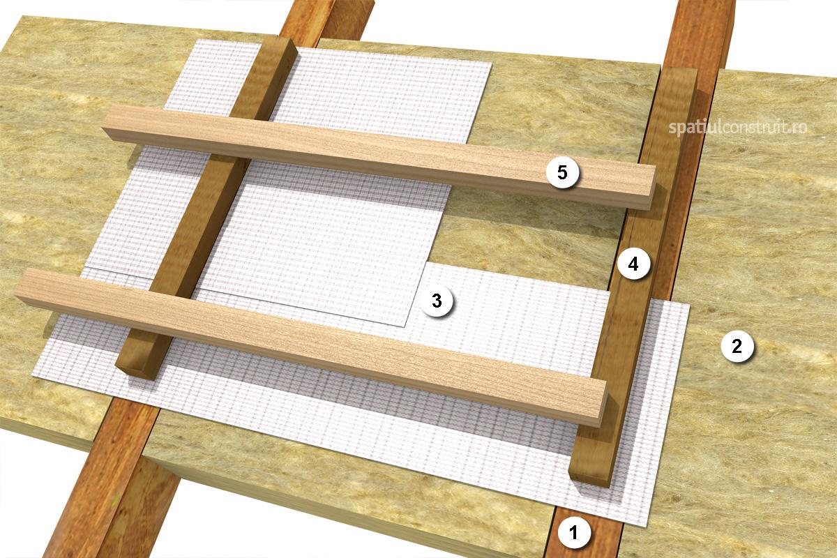 Folie anticondens - montaj la acoperis fara astereala - Folie anticondens - montaj la acoperis fara