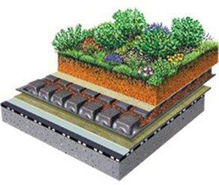Sisteme pentru spatiul verde pe placa - Sisteme pentru spatiul verde pe placa