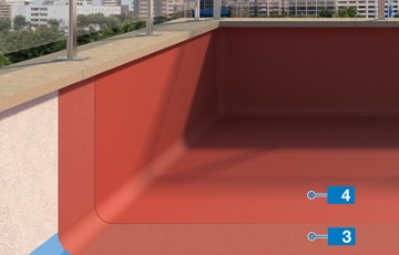 Hidroizolarea teraselor exterioare cu infiltrații de apă
