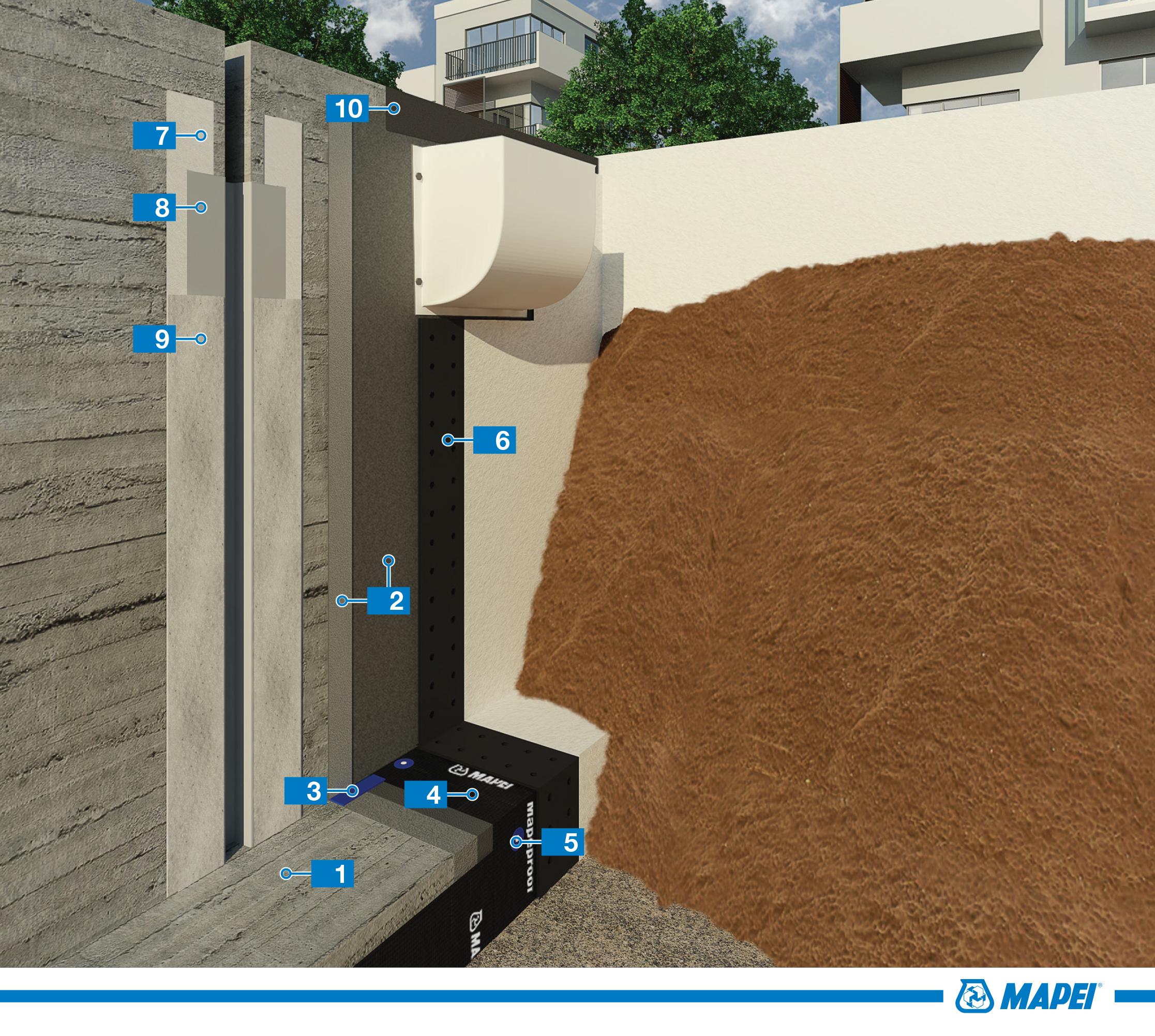 Sistem Mapei pentru hidroizolarea fundatiilor la exterior
