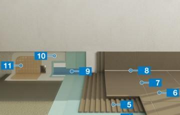 Sistem rapid de hidroizolare și placare ceramică  la balcoanele exterioare