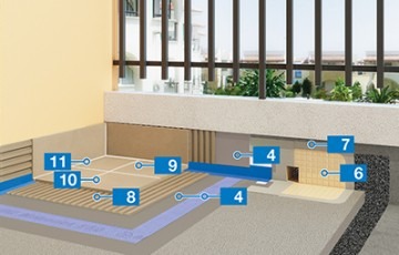 Sistem rapid de hidroizolare a balcoanelor și de consolidare a clădirilor istorice cu mortare pe bază de var