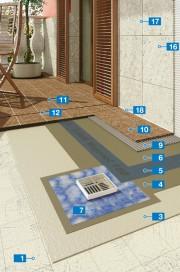 Sistem de hidroizolare și de montaj al plăcilor ceramice pe terase cu placaj ceramic vechi