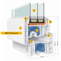 Fereastra din PVC - Premium
