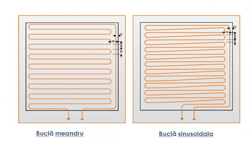 Sistem de încălzire în pardoseală