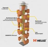 Sistem cos fum Cemacon - Heluz Clasic