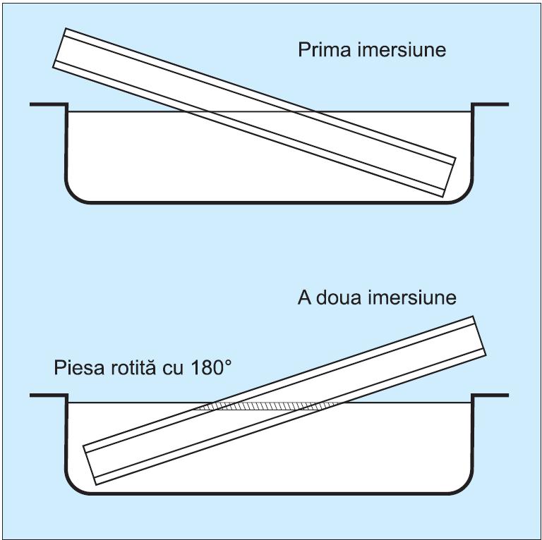 Fig. 2 Zincarea termică a pieselor de lungime mare și grosime mica