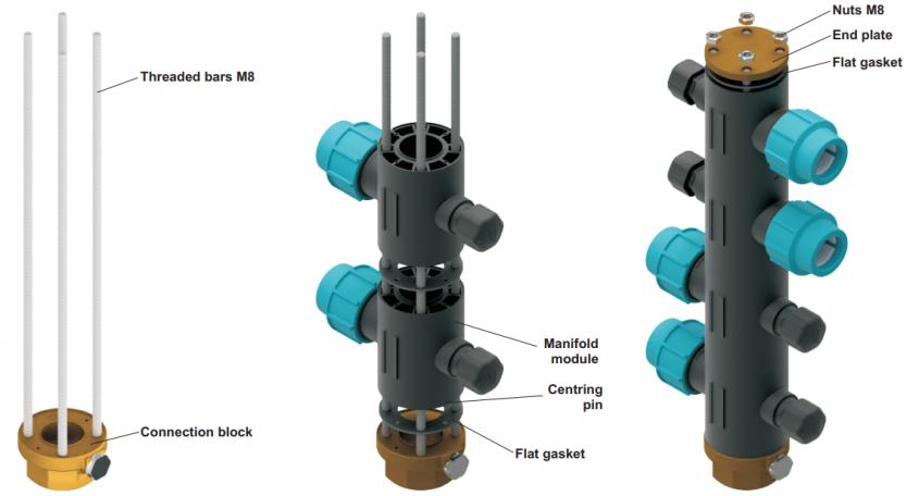 Distribuitoare modulare industriale SBK UV 5000 pentru instalaţii cu pompe de căldură geotermale