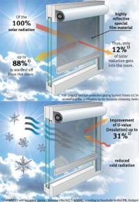 Sisteme de protectie solara pentru dimensiuni XXL