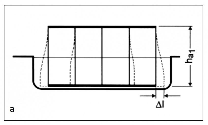 Dimensiunile şi greutatea pieselor zincate termic