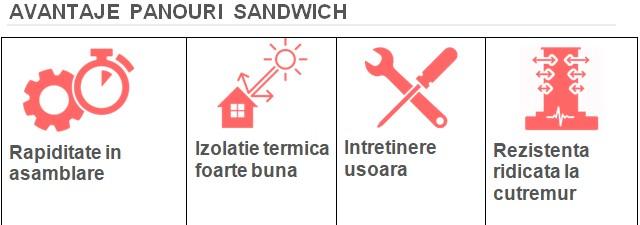 Cum alegem corect panourile sandwich pentru hale și ce capcane să evităm