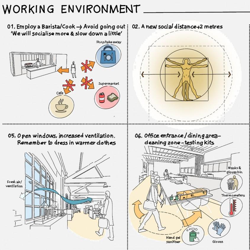 Cum se pregăteşte o firmă de arhitectură să-şi primească înapoi angajaţii la birou