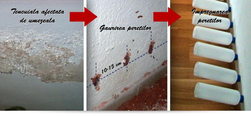<p>In cazul cladirilor noi, gama de produse este sensibil mai mare, aplicarea substantelor facandu-se fie sub forma de pelicula, fie prin injectare la joasa presiune. Efectul este acelasi, cristalizarea apei din structura materialului si impiedicarea migrarii acesteia catre alte zone. Trebuie specificat ca produsele respective pot actiona fie numai pentru a asana peretele (cristalizarea apei din structura) dar si prin crearea unei zone impermeabile, rezistenta la umiditate si chiar la alte substante chimice.</p><p><br />Un fenomen foarte des intalnit este infiltratia prin capilaritate ascensionala (apa care se ridica in pereti) datorita inexistentei hidroizolatiei sau al unui montaj defectuos al acesteia. Fenomenul poate aparea atat la peretii exteriori dar si la peretii de interior. Rezolvarea consta in introducerea unei substante care sa rupa capilaritatea materialului in dreptul si sub nivelul pardoselii.<br /><br />Este imperios necesar, verificarea gradului de umiditate al peretelui, planseului si stabilirea cantitatii necesare de substanta pentru a obtine rezultatul dorit.<br />Montajul incepe prin executia unor gauri in peretele afecta, la o distanta de aproximativ 10 cm fata de pardoseala. Distanta dintre gauri va fi cuprinsa intre 10 – 15 cm cu o inclinatie de maxim 45 de grade in jos fata de orizontala. Adancimea trebuie sa fie cu aproximativ 5 cm mai mica decat grosimea peretelui.</p><p><br />In gaurile rezultate, dupa curatarea pulberii ramase, se introduc tuburile cu substanta care permite cristalizarea apei, respectiv uscarea peretelui. Dupa uscarea peretelui, gaurile se vor umple cu mortar de reparatii si se va trece la operatiunile de finisare a peretelui.</p><p><br /></p>