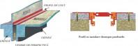 Profile de dilatatie pentru pardoseli