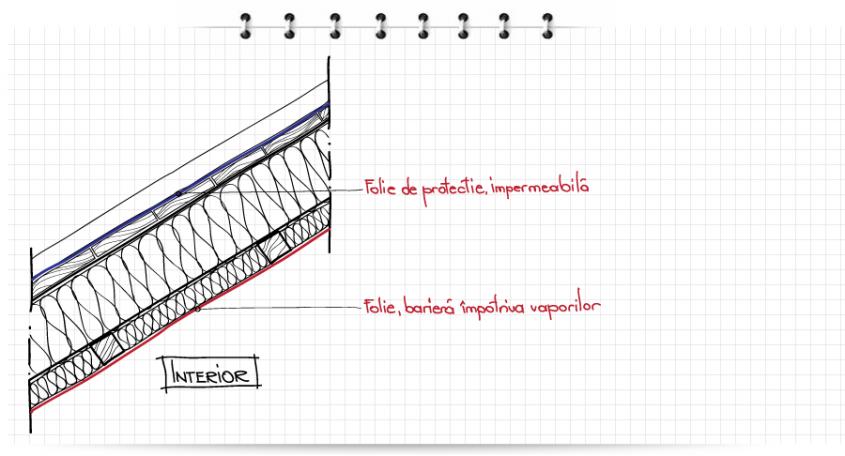 3. Montarea foliei bariera impotriva vaporilor