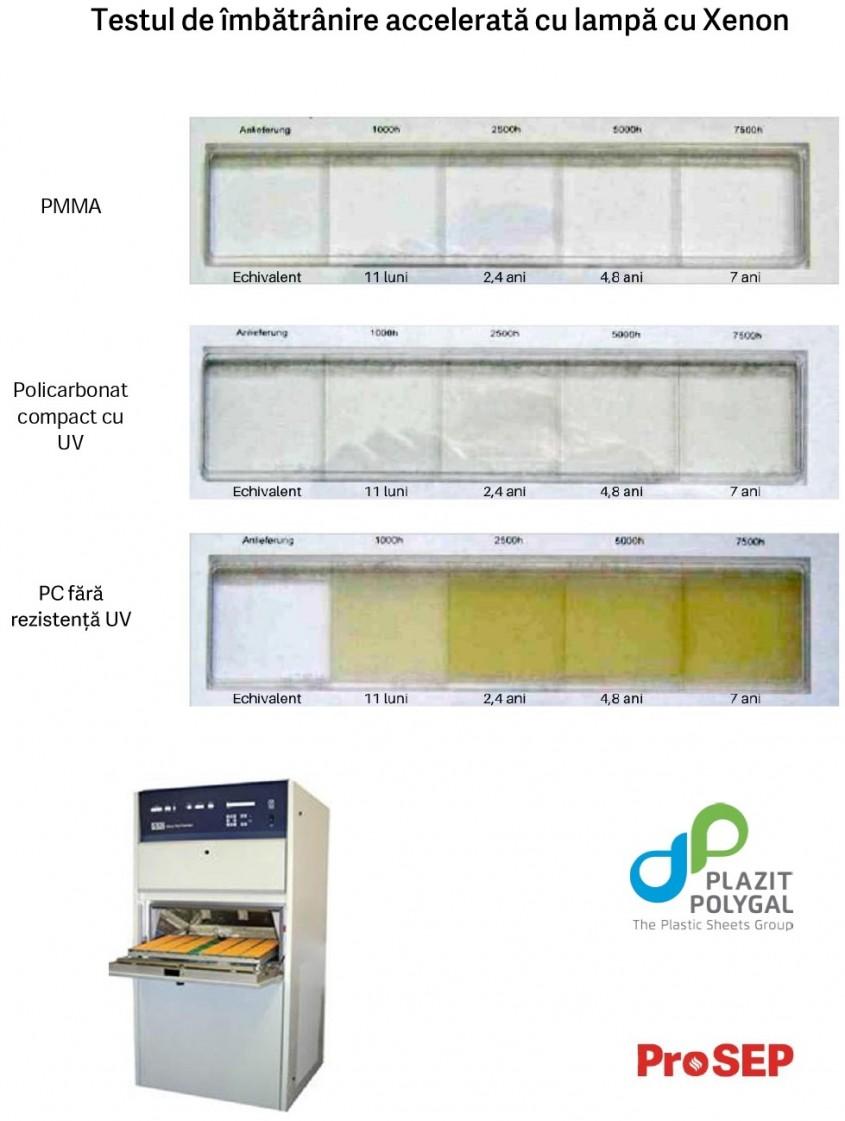 Rezistența la acțiunea UV a plăcilor din policarbonat compact Plazcarb