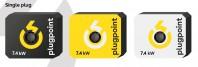 Statie de incarcare Plugpoint Wallbox 7 4kW simpla cu cablu 4 m si mufa type 2