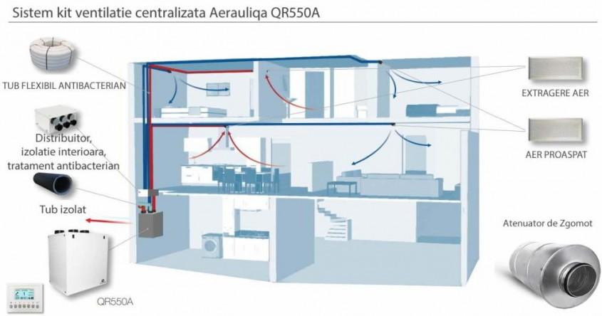 Primăvară cu aer de schimbare – de ce să optați pentru ventilația cu recuperare de căldură