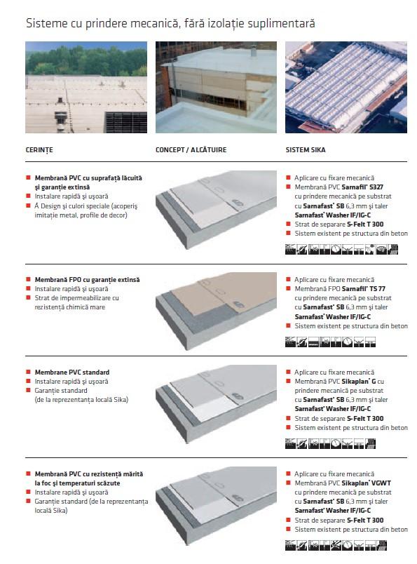 Soluții pentru recondiționarea acoperișurilor din bitum