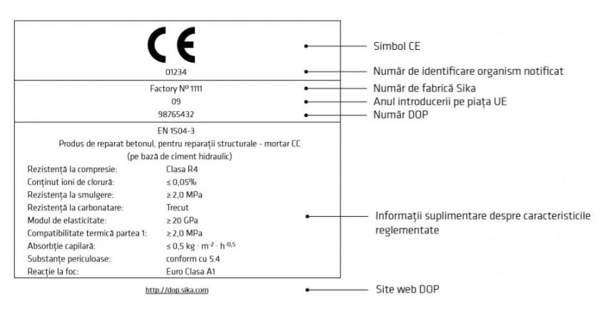 """<p><strong><span style=""""font-size: large;"""" _mce_style=""""font-size: large;"""">Procedură de reparare și  de protejare a betonului - faze de proiect</span></strong> </p><p>  <em>În conformitate cu standardul european EN 1504-9</em></p><p><br /></p><p><strong>1. Informații despre structură</strong> </p><p><br /></p><p>La începutul proiectului este efectuat un studiu pentru colectarea informațiilor despre structură. Acest studiu poate include: Stare generală și istoric </p><p style=""""text-align: left;"""" _mce_style=""""text-align: left;""""><br /></p><p style=""""text-align: left;"""" _mce_style=""""text-align: left;""""><span style=""""font-size: inherit;"""" _mce_style=""""font-size: inherit;"""">- Documentație, de ex. calcule, desene, specificații etc.</span></p><p style=""""text-align: left;"""" _mce_style=""""text-align: left;""""><span style=""""font-size: inherit;"""" _mce_style=""""font-size: inherit;"""">- Program de reparații și întreținere </span></p><p><br /></p><p><span style=""""font-size: inherit;"""" _mce_style=""""font-size: inherit;"""">Aceste informații vor furniza date de valoare pentru înțelegere a stării existente a structurii.</span></p><p><br /></p><p> <strong>2. Procedură de evaluare</strong> </p><p><br /></p><p>Studiul aprofundat al stării va fi efectuat asupra defectelor vizibile și a celor care nu sunt ușor vizibile de la nivelul structurii pentru gestionarea cauzelor fundamentale ale degradării. Va fi utilizat pentru evaluarea capacității funcționale a structurii. Studiul și evaluarea aferentă vor fi efectuate de o persoană care deține calificările și experiența corespunzătoare. În eventualitatea în care nu este executată nicio reparație la nivelul structurii de beton, un inginer calificat poate oferi o estimare a duratei de viață utilă rămase. Scopul unui studiu asupra betonului este de a identifica defectele acestuia.</p><p><br /></p><p><span style=""""font-size: inherit;"""" _mce_style=""""font-size: inherit;"""">- Tipuri de defecte ale betonului - mecanice - chimice - fizice</span></p><p>- Defecte ale betonului din cauza"""