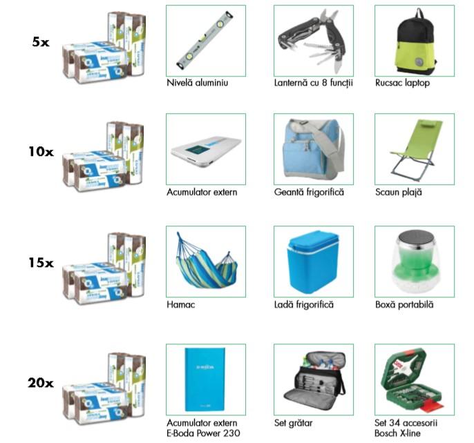Cumpără vată minerală Expert și primești garantat premii - Promoție