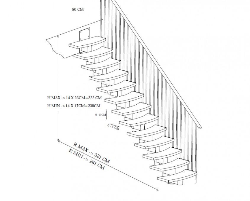 Scară cu suporți metalici reglabili în înălțime și pe orizontală - lichidare de stoc