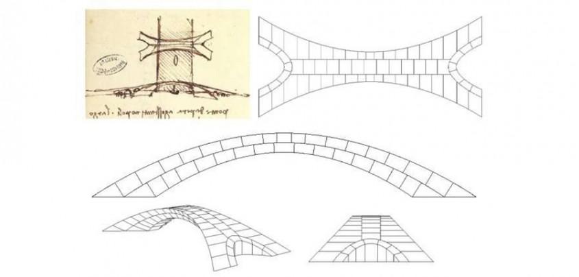 Schita lui da Vinci si modelele create de cercetatori