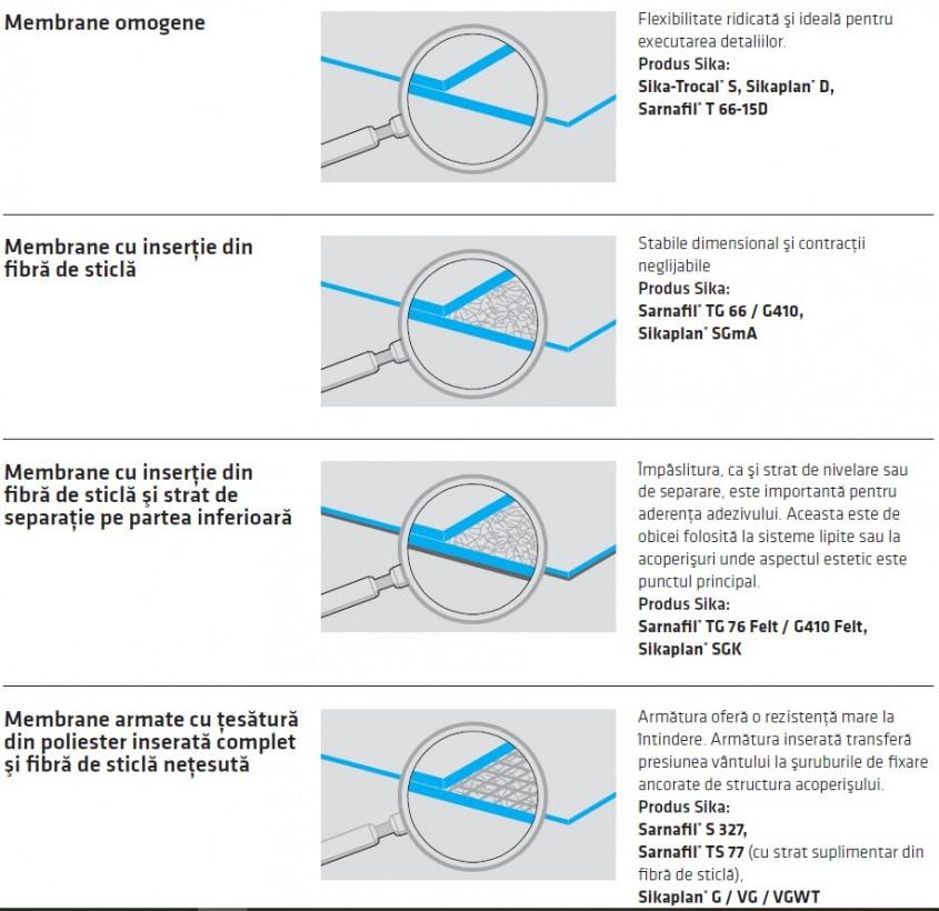 Membrane pentru acoperiș cu aplicare dintr-un singur strat