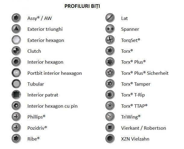 Biți și accesorii de la COBIT